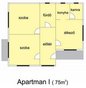 Transilvania, Harghita, Feliceni, Apartament Panorama